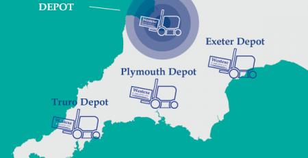 Materials Handing Devon